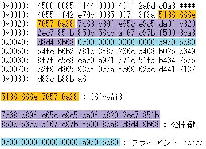 DNSCurveの紹介 - セキュリティ...
